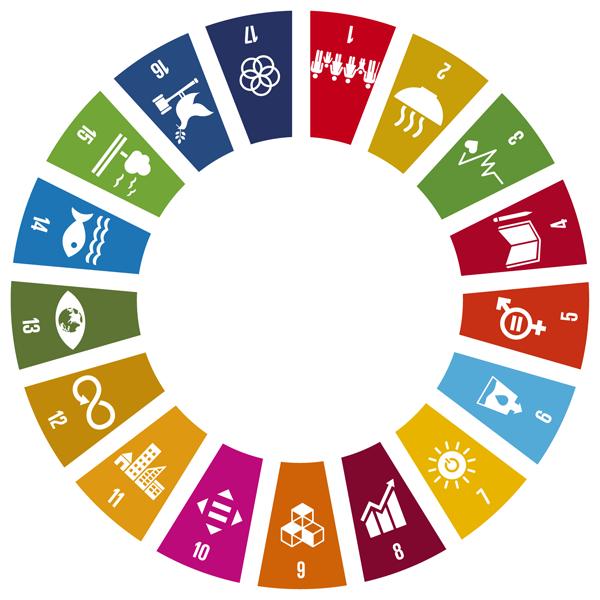FNs verdensmål i byggeriet